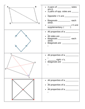 Parallelograms Foldable
