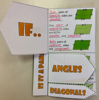 Parallelograms .. If ... then, is a Parallelogram Foldable