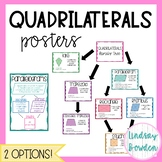 Quadrilaterals Posters (Word Wall)