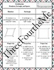 Parallelograms: Rhombi, Rectangles, and Squares Scaffolded Notes