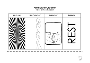 Parallels of Creation Activity