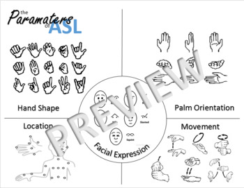 Parameters of ASL