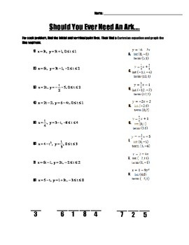 Parametric Equations