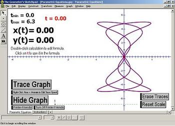 Parametric Equations - Geometer's Sketchpad (GSP) File