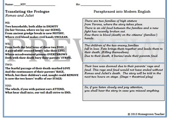 Romeo and Juliet: Interpreting and Paraphrasing the Prologue
