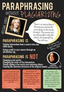 Paraphrasing without Plagiarizing Digital Poster