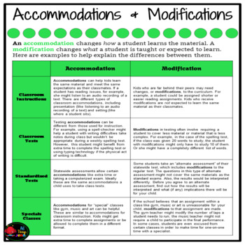 The Difference Between Accommodations And Modifications >> Paraprofessional Training On Accommodations And Modifications Tpt