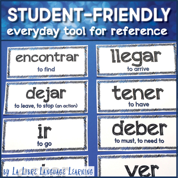 Pared de Palabras High-Frequency Spanish Word Wall for Comprehensible Input