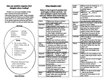 Parent Brochure - Class intro and how to help with reading at home