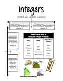Parent Cheat Sheet--Integers