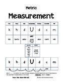 Parent Cheat Sheet--Metric Conversions