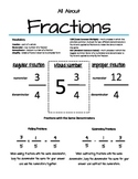 Parent Cheat Sheets--All About Fractions