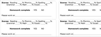 Parent Communication Stickers - Test Scores