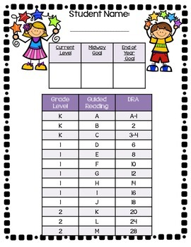 Parent Conference Guided Reading Form