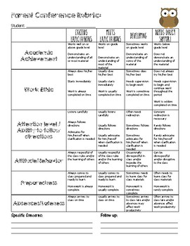 Parent / Teacher Conference Student Assessment Rubric