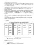 Parent Conference Schedule Timeslot Signup Form