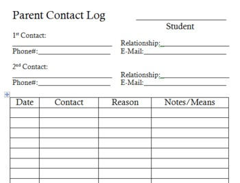 Parent Contact Log by Student