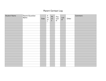 Parent Contact Log for High School