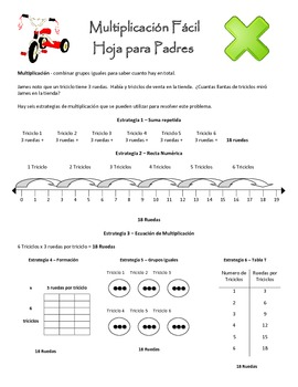 Parent Explanation Letter on Multiplication Strategies - English and Spanish