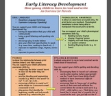 Parent Flyer: How Young Children Learn Literacy