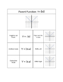 Parent Function - Absolute Value