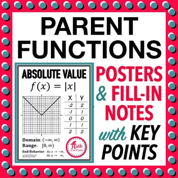 Parent Function Graph Posters with Domain Range and Primary Points