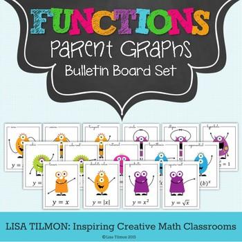 Parent Function Graphs Bulletin Board Set for Algebra 2 or Precalculus