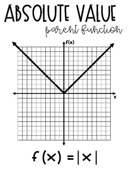 Parent Function Posters