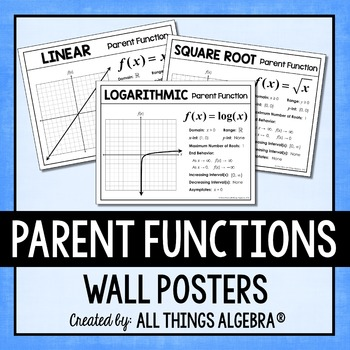 Parent Function Posters for Algebra 2