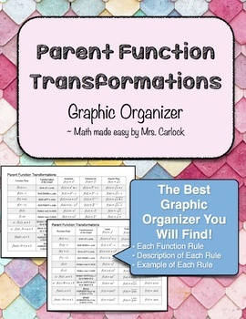 Parent Function Transformation Graphic Organizer