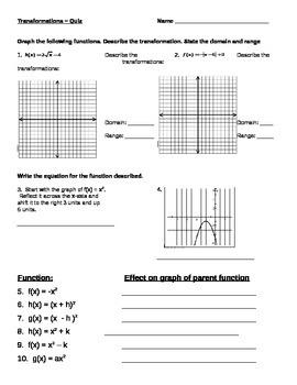 Parent Function Transformations Quiz