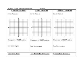 Parent Functions (6) Graphic Organizer