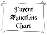 Parent Functions Chart