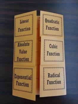 Parent Functions Foldable