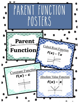 Parent Functions Posters