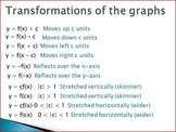 Parent Functions Transformations and Graphs (PP)