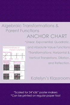 Parent Functions and Their Transformations Anchor Chart