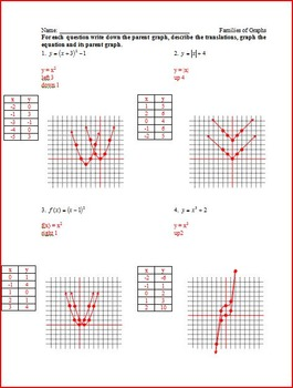 Parent Graphs Graphing (Families of Graphs) (WS)