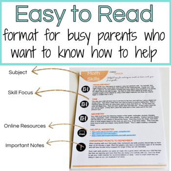 First Grade Skills and Common Core Parent Guide