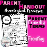 Speech Therapy Phonological Process: Fronting   Printable for Parents + Teachers