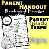 Speech Therapy Phonological Process: Gliding  Printable for Parents + Teachers