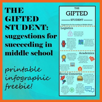 Parent Handout: Helping the Gifted Student Succeed in Middle School