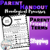 Speech Therapy Phonological Process: Stopping  Printable for Parents + Teachers
