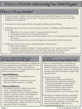 Parent Handouts for SLPs: Fluency Disorders