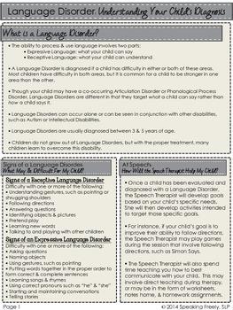 Parent Handouts for SLPs: Language Disorders