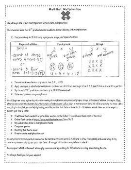 Parent Letter for Multiplication Standards