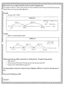 Parent Letter for Time Standards