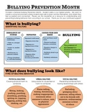 Parent Newsletter: Understanding Bullying Behavior