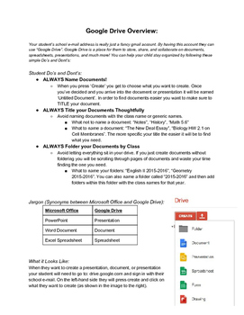 Parent Online Access Reference Sheet