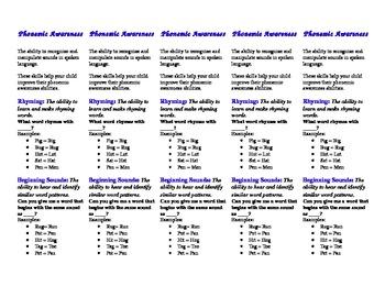 Parent Phonemic Awareness Bookmark